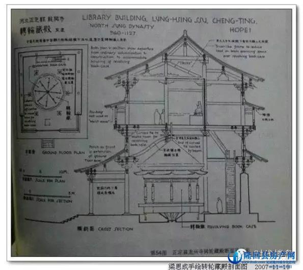 附:梁思成手绘中国古代建筑图手稿